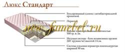Матрас Люкс Стандарт размер от 80-200 см. независимый блок TFK